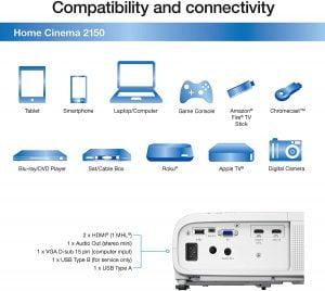 Epson 2150 comparison